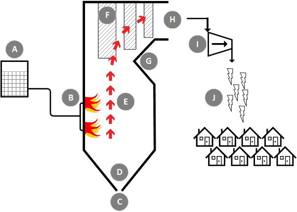 02 schematic