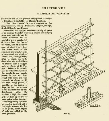 History of Scaffolding -Page from 1905 building manual showing scaffolding techniques at that time