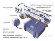 A New Plastic Brickguard Available